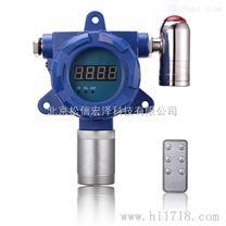 HZ-800-SO2-A二氧化硫濃度檢測儀