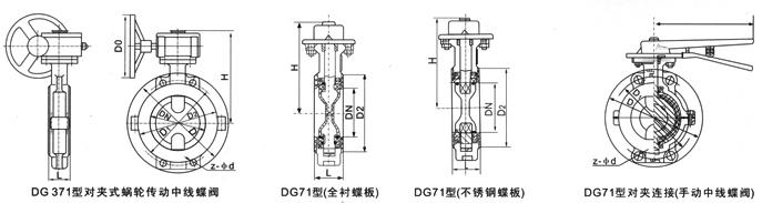 蜗轮对夹式衬氟蝶阀D371F46