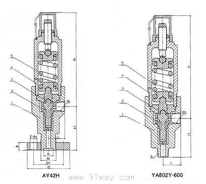 安全溢流阀AY42H、YA802Y