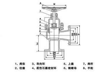 角式柱塞阀与直通式柱塞阀的工作原理完全相同,只不过是安装