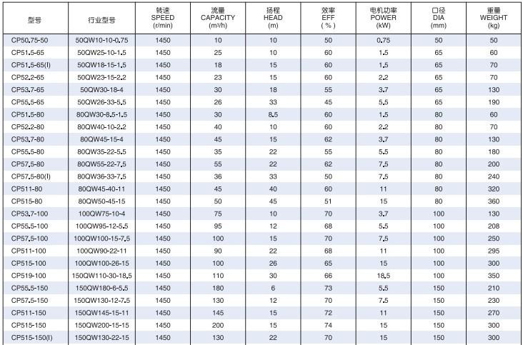 18.5kw水汞接线图