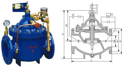 水泵电极压力表自动手动控制交流接触器接线图