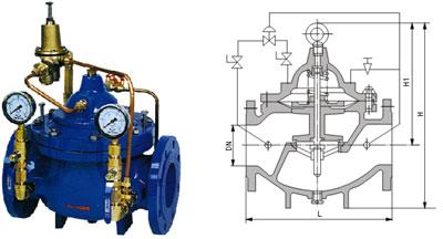 产品库 阀门类 控制阀 水泵控制阀 900x 紧急关闭阀  密封试验压力(mp图片