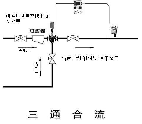 西门子电动三通温控阀