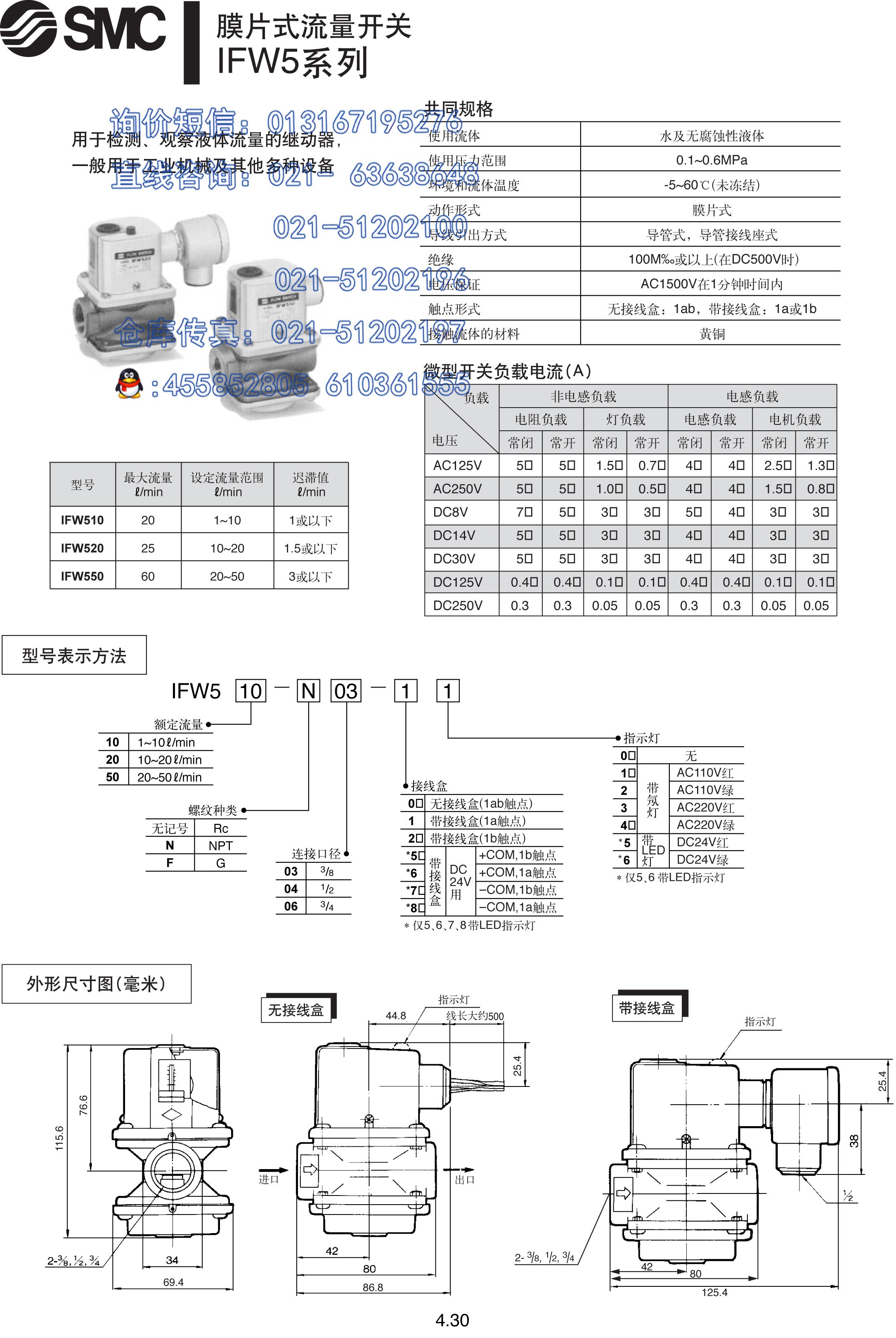 部分现货及快速报价smc系列(20万个产品),festo系列(6万个产品),ckd