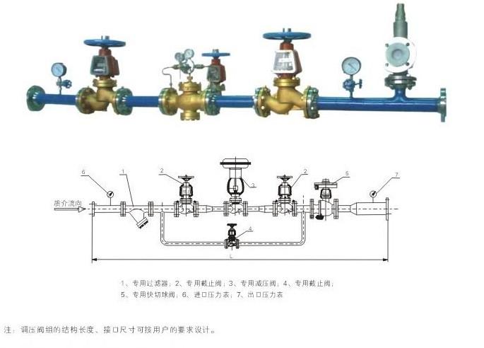 tyz-40t 氧气专用调压阀组图片