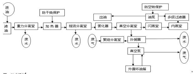 红外检测电路流程图