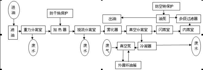 电路 电路图 电子 原理图 661_229