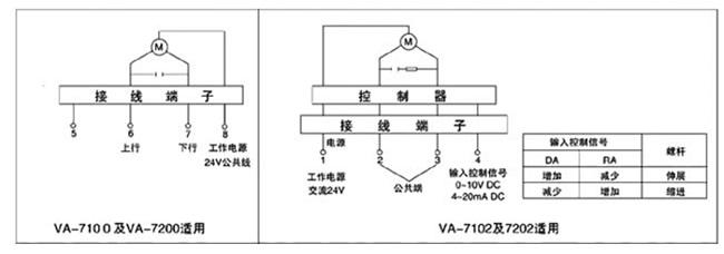 平衡式),三通合流和三通分流阀 产品功能   ◆本系统适用于空调系统的图片
