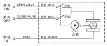 kev 动态平衡电动二通阀图片
