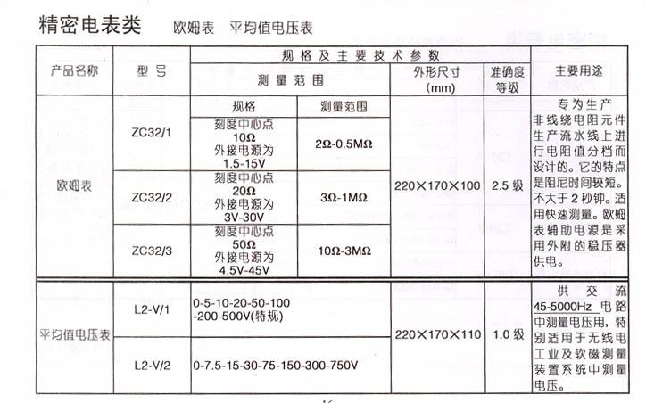 zc32/1,2,3 欧姆表2.5级