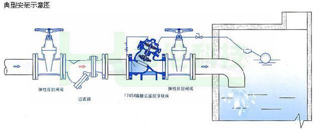 供求商机 供应信息 > f745x--遥控浮球阀   本阀门安装在水泵出口端
