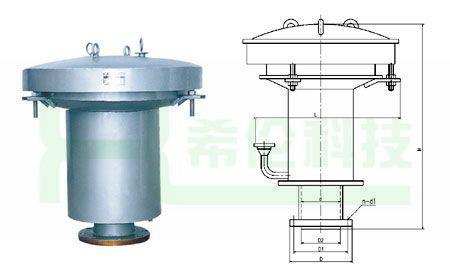 gya液压安全阀结构图片