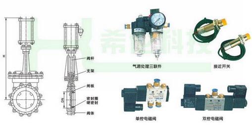 刀型隔离器接线