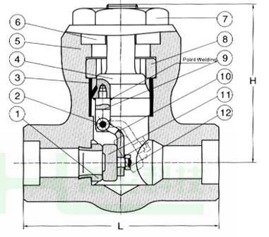 h14h自密封旋启式止回阀连接尺寸