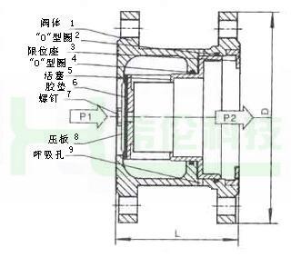 福04蒙迪欧空调高压力阀接线图