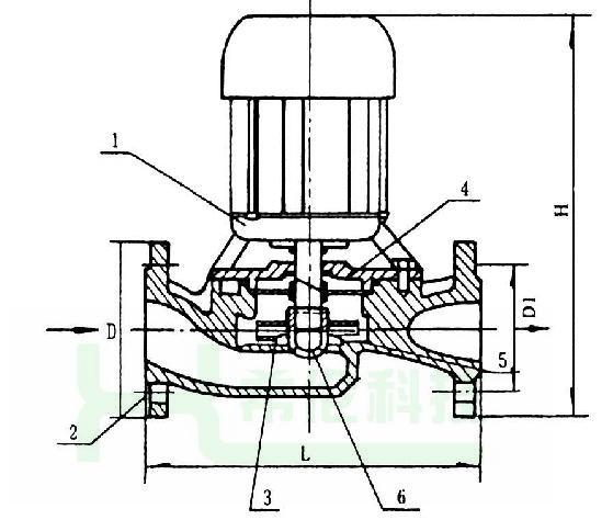 sg管道离心泵结构图