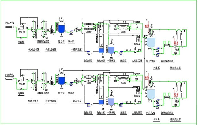 医药纯化水设备 _供应信息_商机_中国环保在线