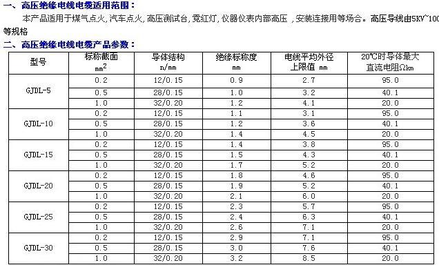 高压绝缘电线电缆_测试器材-上海沪跃电气科技有限公司