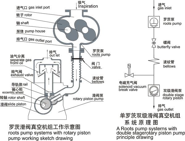 通过真空继电器或电接点压力表