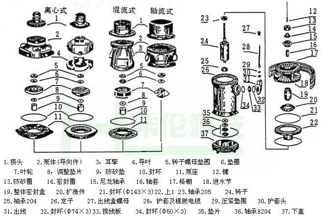 qy型油浸式潜水电泵结构示意图