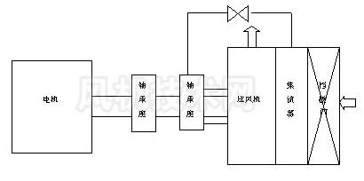 自动油壶电路接线图
