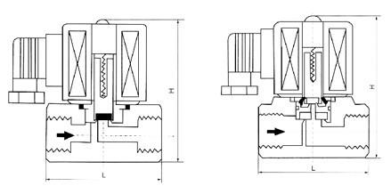 电磁开关内部结构图
