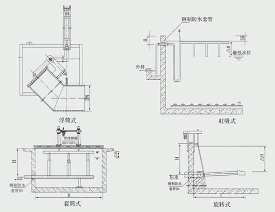 旋转式滗水器的安装和使用细则