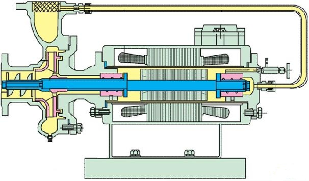 卧式屏蔽泵结构图