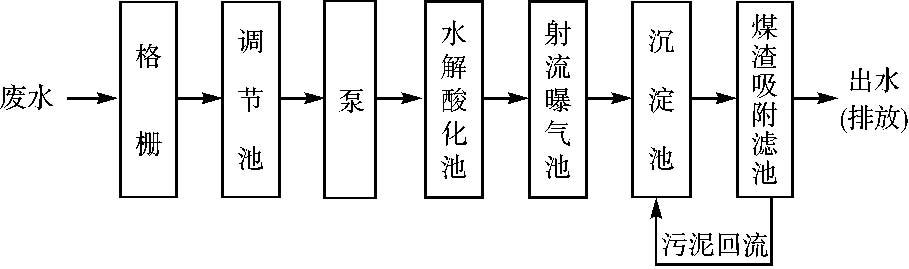 电路 电路图 电子 原理图 909_269