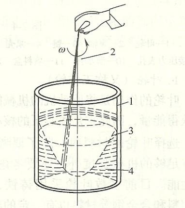 离心泵的工作原理图