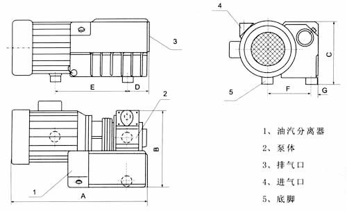 > 单级旋片式真空泵结构图
