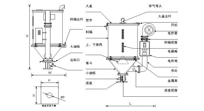 > 100微电脑料斗干燥机/料斗式干燥机