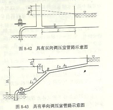 三相潜水泵浮球控制电路接线图