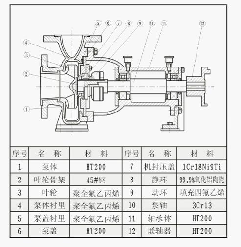 电路 电路图 电子 工程图 平面图 原理图 493_505