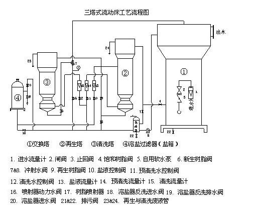广州塔stc89c52电路图