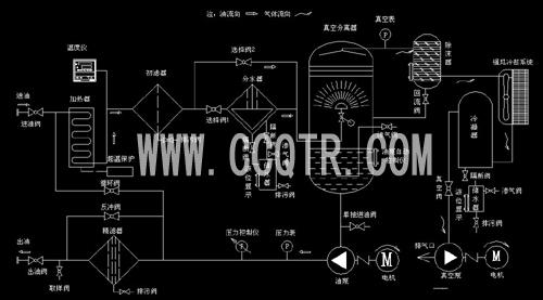 重庆宏达化工机电有限公司电路图