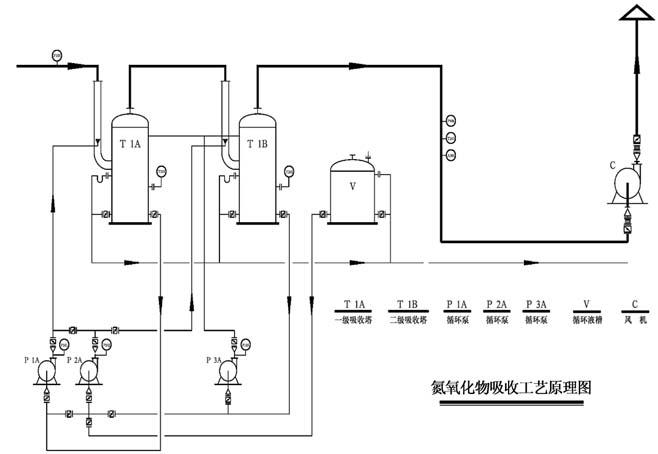 电路 电路图 电子 原理图 658_454