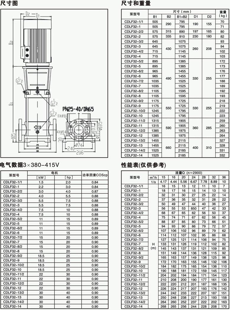 cdlf32立式多级离心泵结构图