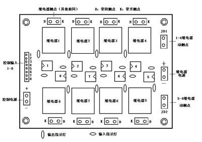 ttl驱动光藕隔离8路继电器板