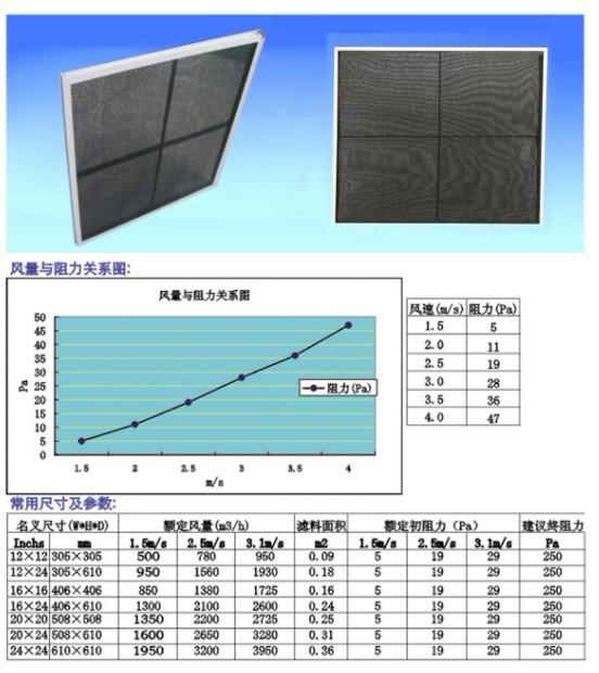 > 尼龙网空调过滤网   尼龙网空调过滤网采用轻便的板式结构,可重复