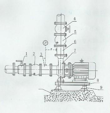iswr-卧式热水泵|热水管道离心泵|isw单级单吸热水泵