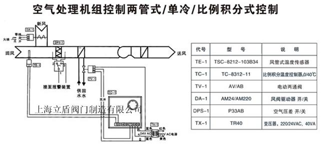 ldvb3200 电动二通阀 比例积分电动二通阀_电动调节阀图片