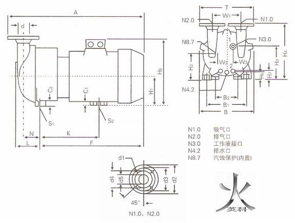 一、2BV水环式真空泵用途及使用范围: 2BV水环真空泵为整体结构—机泵同轴的单级泵。轴封采用机械密封,具有结构简单,安装简捷、无油、安全可靠等特点。 2BV水环真空泵适于抽除气体和湿润蒸汽,吸气压力可达到33mbar绝压(97%真空度),当真空泵在吸气压力低于80mbar的状态下长期工作时,应联接汽蚀保护管以对泵进行保护,如配大气喷射器吸气压力可达10mbar,喷射器可直接安装在真空泵吸气口上,作为压缩机使用时,其压力zui大至0.