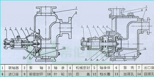 自吸油泵结构图