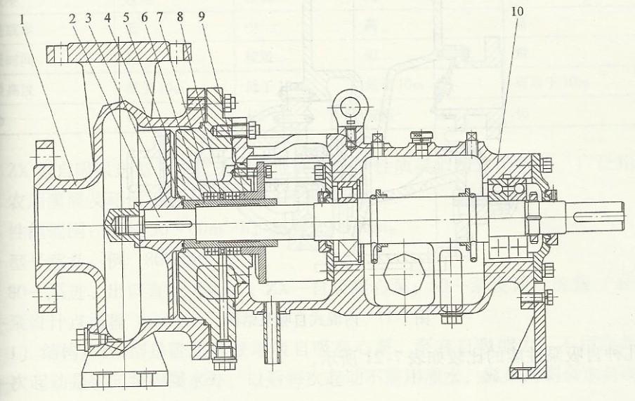 无堵塞排污泵叶轮结构及特点-公司动态-上海中球泵业