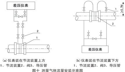 电路 电路图 电子 工程图 平面图 设计 素材 原理图 430_250