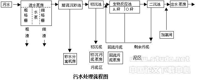 电路 电路图 电子 原理图 628_257