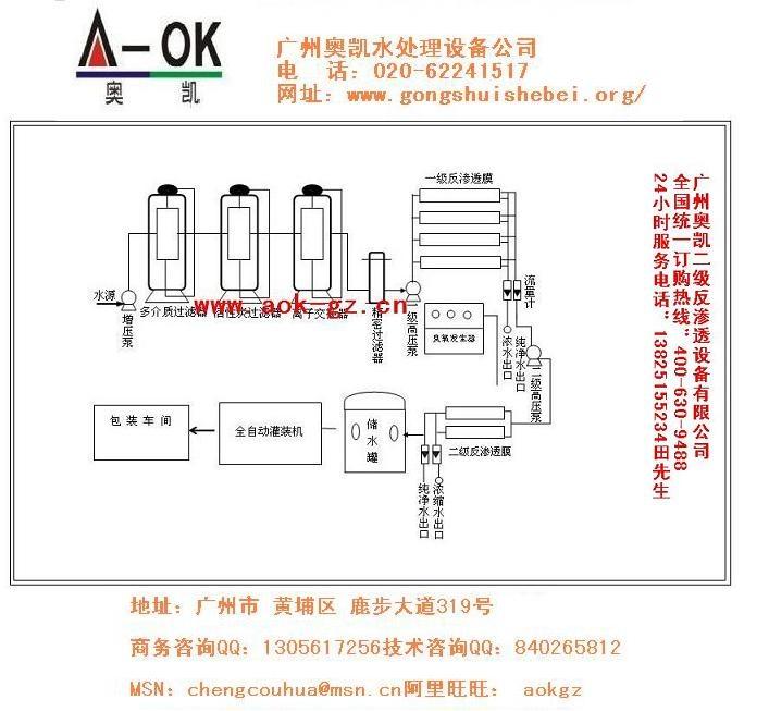 如图是饮水机的简化电路图
