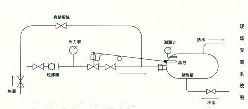 旁路阀接线图
